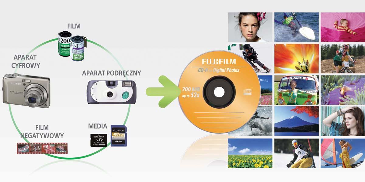 odzyskiwanie zdjęć, archiwizacja zdjęć i filmów z aparatów, telefonów, smartfonów i tabletów.